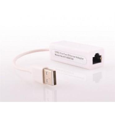 Karta sieciowa ethernet USB...